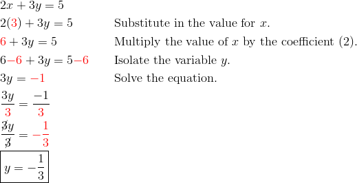 & 2x+3y = 5\\& 2({\color{red}3})+3y = 5 && \text{Substitute in the value for} \ x.\\& {\color{red}6}+3y = 5 && \text{Multiply the value of} \ x \ \text{by the coefficient} \ (2).\\& 6 {\color{red}-6}+3y = 5 {\color{red}-6} && \text{Isolate the variable} \ y.\\& 3y = {\color{red}-1} && \text{Solve the equation.}\\& \frac{3y}{{\color{red}3}} = \frac{-1}{{\color{red}3}}\\& \frac{\cancel{3}y}{\cancel{3}} = {\color{red}-\frac{1}{3}}\\& \boxed{y = -\frac{1}{3}}