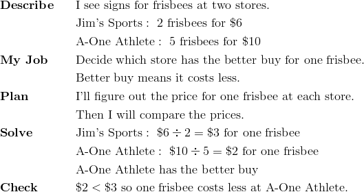 & \mathbf{Describe} && \text{I see signs for frisbees at two stores.}\\ &&& \text{Jim's Sports} : \ 2 \ \text{frisbees for} \ \$6\\&&& \text{A-One Athlete} : \ 5 \ \text{frisbees for} \ \$10\\ & \mathbf{My \ Job} && \text{Decide which store has the better buy for one frisbee.}\\&&& \text{Better buy means it costs less.}\\& \mathbf{Plan} && \text{I'll figure out the price for one frisbee at each store.} \\&&& \text{Then  I will compare the prices.}\\& \mathbf{Solve} && \text{Jim's Sports}: \ \$6 \div 2 = \$3 \ \text{for one frisbee}\\&&& \text{A-One Athlete}: \ \$10 \div 5 = \$2 \ \text{for one frisbee}\\&&& \text{A-One Athlete has the better buy}\\& \mathbf{Check} && \$2 < \$3 \ \text{so one frisbee costs less at A-One Athlete.}