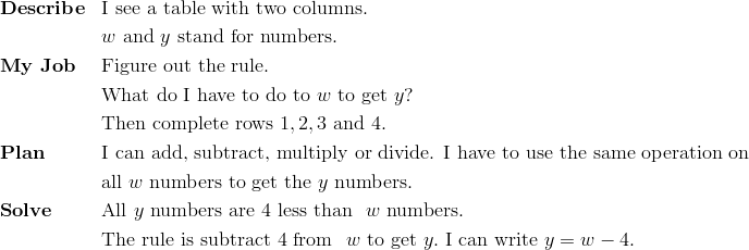 & \mathbf{Describe} && \text{I see a table with two columns}.\\ &&& w \ \text{and} \ y \ \text{stand for numbers}.\\ & \mathbf{My \ Job} && \text{Figure out the rule}.\\&&& \text{What do I have to do to} \ w \ \text{to get} \ y?\\ &&& \text{Then complete rows} \ 1, 2, 3 \ \text{and} \ 4.\\ & \mathbf{Plan} && \text{I can add, subtract, multiply or divide. I have to use the same operation on}\\&&& \text{all} \ w \ \text{numbers to get the} \ y \ \text{numbers}.\\& \mathbf{Solve} && \text{All} \ y \ \text{numbers are} \ 4 \ \text{less than } \ w \ \text{numbers}.\\&&& \text{The rule is subtract 4 from } \ w \ \text{to get} \ y. \ \text{I can write} \ y=w-4.