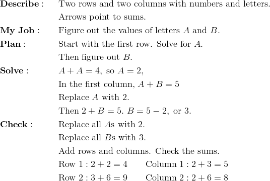 & \mathbf{Describe:} && \text{Two rows and two columns with numbers and letters.}\\&&& \text{Arrows point to sums.}\\& \mathbf{My \ Job:} && \text{Figure out the values of letters} \ A \ \text{and} \ B.\\& \mathbf{Plan:} && \text{Start with the first row. Solve for} \ A.\\&&& \text{Then figure out} \ B.\\& \mathbf{Solve:} && A+A=4, \ \text{so} \ A=2,\\&&& \text{In the first column,} \ A+B=5\\&&& \text{Replace} \ A \ \text{with} \ 2.\\&&& \text{Then} \ 2+B=5. \ B=5-2, \ \text{or} \ 3.\\& \mathbf{Check:} && \text{Replace all} \ A\text{s with} \ 2.\\&&& \text{Replace all} \ B\text{s with} \ 3.\\&&& \text{Add rows and columns. Check the sums.}\\&&& \text{Row} \ 1: 2+2=4 \qquad \text{Column} \ 1: 2+3=5\\&&& \text{Row} \ 2: 3+6=9 \qquad \text{Column} \ 2: 2+6=8