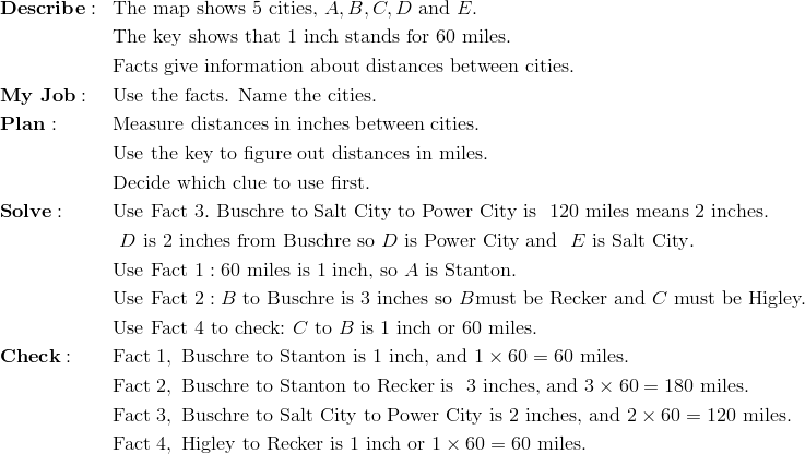 &\mathbf{Describe:} && \text{The map shows} \ 5 \ \text{cities,} \ A, B, C, D \ \text{and} \ E.\!\\&&& \text{The key shows that 1 inch stands for} \ 60 \ \text{miles.}\!\\&&& \text{Facts give information about distances between cities.}\!\\& \mathbf{My \ Job:} && \text{Use the facts. Name the cities.}\!\\& \mathbf{Plan:} && \text{Measure distances in inches between cities.}\!\\&&& \text{Use the key to figure out distances in miles.}\!\\&&& \text{Decide which clue to use first.}\!\\& \mathbf{Solve:} && \text{Use Fact} \ 3. \ \text{Buschre to Salt City to Power City is } \ 120 \ \text{miles means} \ 2 \ \text{inches.} \!\\&&&\ D \ \text{is} \ 2 \ \text{inches from Buschre} \ \text{so}  \ D \ \text{is Power City and } \ E \ \text{is Salt City}.\!\\&&& \text{Use Fact} \ 1: 60 \ \text{miles is} \ 1 \ \text{inch, so} \ A \ \text{is Stanton.}\!\\&&& \text{Use Fact} \ 2: B \ \text{to Buschre is} \ 3 \ \text{inches so} \ B \text{must be Recker and} \ C \ \text{must be Higley.}\!\\&&& \text{Use Fact} \ 4 \ \text{to check:} \ C \ \text{to} \ B \ \text{is} \ 1 \ \text{inch or} \ 60 \ \text{miles.}\!\\& \mathbf{Check:} && \text{Fact} \ 1, \ \text{Buschre to Stanton is} \ 1 \ \text{inch, and} \ 1 \times 60=60 \ \text{miles.}\!\\&&& \text{Fact} \ 2, \ \text{Buschre to Stanton to Recker is } \ 3 \ \text{inches, and} \ 3 \times 60 = 180 \ \text{miles.}\!\\&&& \text{Fact} \ 3, \ \text{Buschre to Salt City to Power City is} \ 2 \ \text{inches, and} \ 2 \times 60 = 120 \ \text{miles.}\!\\&&& \text{Fact} \ 4, \ \text{Higley to Recker is} \ 1 \ \text{inch or} \ 1 \times 60 = 60 \ \text{miles.}