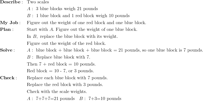 & \mathbf{Describe:} && \text{Two scales}\\&&& A: \ \text{3 blue blocks weigh 21 pounds}\\&&& B: \ \text{1 blue block and 1 red block weigh 10 pounds}\\& \mathbf{My \ Job:} && \text{Figure out the weight of one red block and one blue block.}\\& \mathbf{Plan:} && \text{Start with} \ A. \ \text{Figure out the weight of one blue block.}\\&&& \text{In} \ B, \ \text{replace the blue block with its weight.}\\&&& \text{Figure out the weight of the red block.}\\& \mathbf{Solve:} && A: \ \text{blue block + blue block + blue block  = 21 pounds, so one blue block is 7 pounds.}\\&&& B: \ \text{Replace blue block with 7.}\\&&& \text{Then 7 + red block = 10 pounds.}\\&&& \text{Red block = 10 - 7, or 3 pounds.}\\& \mathbf{Check:} && \text{Replace each blue  block with 7 pounds.}\\&&& \text{Replace the red block with 3 pounds.}\\&&& \text{Check with the scale weights.}\\&&& A: \ \text{7+7+7=21 pounds} \quad B: \ \text{7+3=10 pounds}