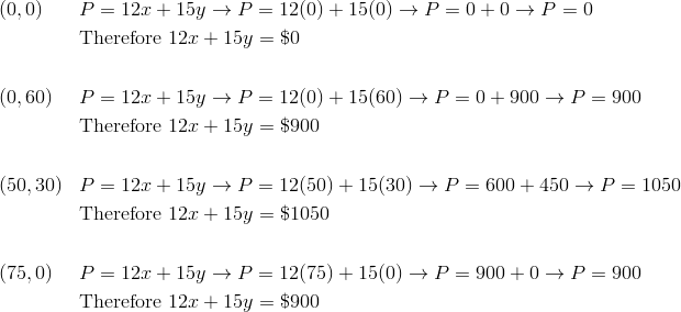 & (0,0) && P=12x+15y \rightarrow P=12(0)+15(0) \rightarrow P=0+0 \rightarrow P=0\\& && \text{Therefore} \ 12x+15y=\$ 0\\\\& (0,60) && P=12x+15y \rightarrow P=12(0)+15(60) \rightarrow P=0+900 \rightarrow P=900\\& && \text{Therefore} \ 12x+15y=\$ 900\\\\   & (50,30) && P=12x+15y \rightarrow P=12(50)+15(30) \rightarrow P=600+450 \rightarrow P=1050\\& && \text{Therefore} \ 12x+15y=\$ 1050\\\\& (75,0) && P=12x+15y \rightarrow P=12(75)+15(0) \rightarrow P=900+0 \rightarrow P=900\\& && \text{Therefore} \ 12x+15y=\$ 900