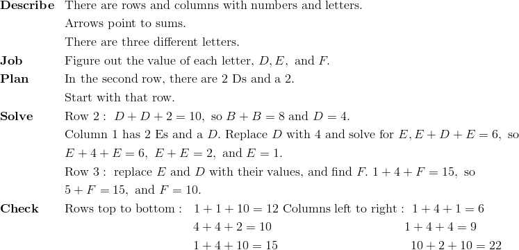 & \mathbf{Describe} && \text{There are rows and columns with numbers and letters.}\!\\ &&& \text{Arrows point to sums}.\!\\ &&& \text{There are three different letters}.\!\\& \mathbf{Job} && \text{Figure out the value of each letter,} \ D, E, \ \text{and} \ F.\!\\& \mathbf{Plan} && \text{In the second row, there are} \ 2 \ \text{Ds and a} \ 2.\!\\&&& \text{Start with that row.}\!\\& \mathbf{Solve} && \text{Row} \ 2: \ D+D+2=10, \ \text{so} \ B + B = 8 \ \text{and} \ D = 4.\!\\&&& \text{Column} \ 1 \ \text{has} \ 2 \ \text{Es and a} \ D. \ \text{Replace} \ D \ \text{with} \ 4 \ \text{and solve for} \ E, E+D+E=6, \ \text{so} \!\\&&& E+4+E=6, \ E+E=2, \ \text{and} \ E = 1.\!\\&&& \text{Row} \ 3: \ \text{replace} \ E \ \text{and} \ D \ \text{with their values, and find} \ F. \ 1+4+F = 15, \ \text{so} \!\\&&&  5+F=15, \ \text{and} \ F = 10.\!\\& \mathbf{Check} && \text{Rows top to bottom}: \ \ 1+1+10=12 \ \text{Columns left to right}: \ 1+4+1=6\!\\&&& \qquad \qquad \qquad \qquad \qquad \ 4+4+2=10 \qquad \qquad \qquad \qquad \qquad \ \ 1+4+4=9\!\\&&& \qquad \qquad \qquad \qquad \qquad \ 1+4+10=15 \qquad \qquad \qquad \qquad \qquad \ \ 10+2+10=22