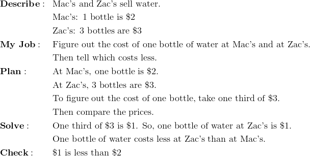 & \mathbf{Describe:} && \text{Mac's and Zac's sell water.}\\&&& \text{Mac's: 1 bottle is \$2}\\&&& \text{Zac's: 3 bottles are \$3}\\& \mathbf{My \ Job:} && \text{Figure out the cost of one bottle of water at Mac's and at Zac's.}\\&&& \text{Then tell which costs less.}\\& \mathbf{Plan:} && \text{At Mac's, one bottle is \$2.}\\&&& \text{At Zac's, 3 bottles are \$3.}\\&&& \text{To figure out the cost of one bottle, take one third of \$3.}\\&&& \text{Then compare the prices.}\\& \mathbf{Solve:} && \text{One third of \$3 is \$1. So, one bottle of water at Zac's is \$1.}\\&&& \text{One bottle of water costs less at Zac's than at Mac's.}\\& \mathbf{Check:} && \text{\$1 is less than \$2}