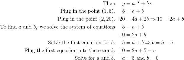 \text{Then} & & y & = ax^2 + bx\\\text{Plug in the point} \ (1, 5). & & 5 & = a + b\\\text{Plug in the point} \ (2, 20).  & & 20 & = 4a + 2b  \Rightarrow 10 = 2a + b\\\text{To find} \ a \ \text{and} \ b, \ \text{we solve the system of equations} & & 5 & = a + b\\& & 10 & = 2a + b\\\text{Solve the first equation for} \ b. & & 5 & = a + b  \Rightarrow b = 5 - a\\\text{Plug the first equation into the second}. & & 10 & = 2a + 5 - a\\\text{Solve for a and} \ b. & & a & = 5 \ \text{and} \ b = 0