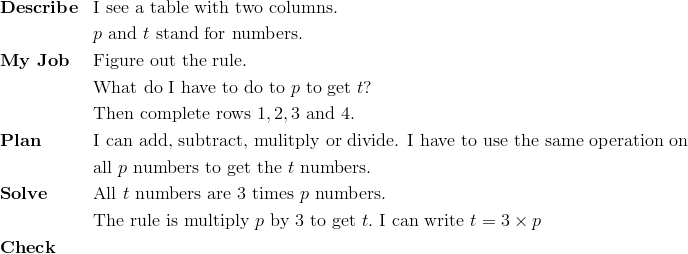 & \mathbf{Describe} && \text{I see a table with two columns}.\\ &&& p \ \text{and} \ t \ \text{stand for numbers}.\\ & \mathbf{My \ Job} && \text{Figure out the rule}.\\&&& \text{What do I have to do to} \ p \ \text{to get} \ t?\\ &&& \text{Then complete rows} \ 1, 2, 3 \ \text{and} \ 4.\\ & \mathbf{Plan} && \text{I can add, subtract, mulitply or divide. I have to use the same operation on}\\&&& \text{all} \ p \ \text{numbers to get the} \ t \ \text{numbers}.\\& \mathbf{Solve} && \text{All} \ t \ \text{numbers are} \ 3 \ \text{times} \ p \ \text{numbers}.\\&&& \text{The rule is multiply} \ p \ \text{by} \ 3 \ \text{to get} \ t. \ \text{I can write} \ t = 3 \times p\\& \mathbf{Check}