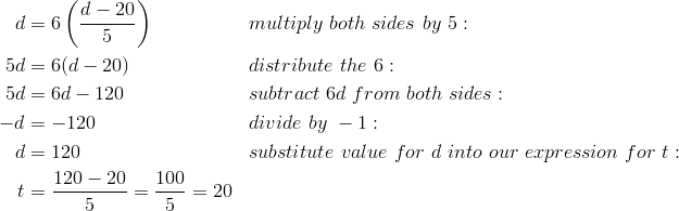 d &= 6 \left ( \frac{d - 20}{5} \right ) && multiply \ both \ sides \ by \ 5:\\5d &= 6(d - 20) && distribute \ the \ 6:\\5d &= 6d - 120 && subtract \ 6d \ from \ both \ sides:\\-d &= -120 && divide \ by \ -1:\\d &= 120 && substitute \ value \ for \ d \ into \ our \ expression \ for \ t:\\t &= \frac{120 - 20}{5} = \frac{100}{5} = 20