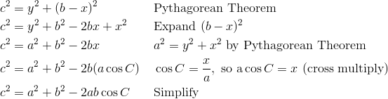& c^2 = y^2 + (b - x)^2 && \text{Pythagorean Theorem} \\ & c^2 = y^2 + b^2 - 2bx + x^2 && \text{Expand}\ (b - x)^2 \\ & c^2 = a^2 + b^2 - 2bx && a^2 = y^2 + x^2\ \text{by Pythagorean Theorem} \\& c^2 = a^2 + b^2 - 2b(a \cos C) && \cos C = \frac{x}{a}, \ \text{so a} \cos C = x\ \text{(cross multiply)} \\& c^2 = a^2 + b^2 - 2ab \cos C && \text{Simplify}