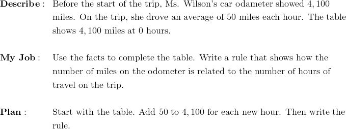 & \mathbf{Describe:} && \text{Before the start of the trip, Ms. Wilson's car odameter showed} \ 4,100\\&&& \text{miles. On the trip, she drove an average of} \ 50 \ \text{miles each hour. The table}\\&&& \text{shows} \ 4,100 \ \text{miles at} \ 0 \ \text{hours.}\\\\& \mathbf{My \ Job:} && \text{Use the facts to complete the table. Write a rule that shows how the}\\&&& \text{number of miles on the odometer is related to the number of hours of}\\&&& \text{travel on the trip.}\\\\& \mathbf{Plan:} && \text{Start with the table. Add} \ 50 \ \text{to} \ 4,100 \ \text{for each new hour. Then write the}\\&&& \text{rule.}