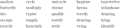 & \text{analyze} && \text{cycle} && \text{unicycle} && \text{hygiene} && \text{typewriter} \\& \text{butterfly} && \text{multiply} && \text{rhyme} && \text{hyena} && \text{xylophone} \\& \text{dye} && \text{typist} && \text{qualify} && \text{terrify} && \text{denying} \\& \text{occupy} && \text{supply} && \text{testify} && \text{denying} && \text{tying} \\& \text{recycle} && \text{hyacinth} && \text{style} && \text{vying} && \text{identify}
