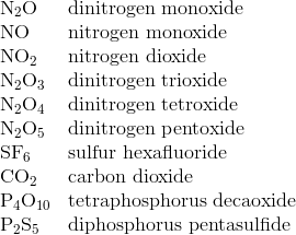 \begin{array} {ll}\text{N}_2\text{O} & \text{dinitrogen monoxide}\\\text{NO} & \text{nitrogen monoxide}\\\text{NO}_2 & \text{nitrogen dioxide}\\\text{N}_2\text{O}_3 & \text{dinitrogen trioxide}\\\text{N}_2\text{O}_4 & \text{dinitrogen tetroxide}\\\text{N}_2\text{O}_5 & \text{dinitrogen pentoxide}\\\text{SF}_6 & \text{sulfur hexafluoride}\\\text{CO}_2 & \text{carbon dioxide}\\\text{P}_4\text{O}_{10} & \text{tetraphosphorus decaoxide}\\\text{P}_2\text{S}_5 & \text{diphosphorus pentasulfide}\end{array}